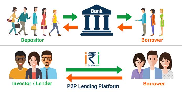 P2P Lending Platform vs Banks
